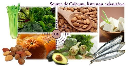 naturo calcium
